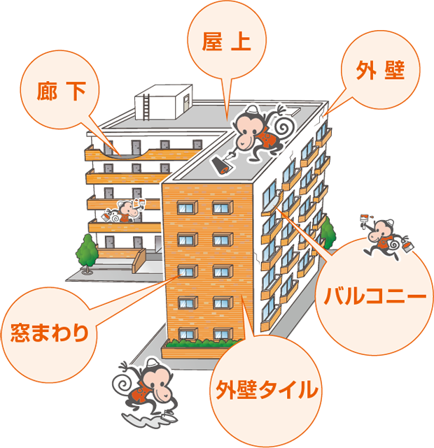 サービス紹介マンションイラスト