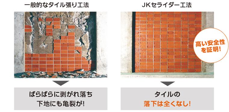 jk_test